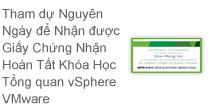 Cơ hội đặc biệt cho thành viên Diễn đàn học sinh Rạch Kiến. Right_nav_box_cert